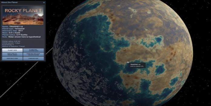 Un recorrido por los planetas del nuevo Sistema Solar