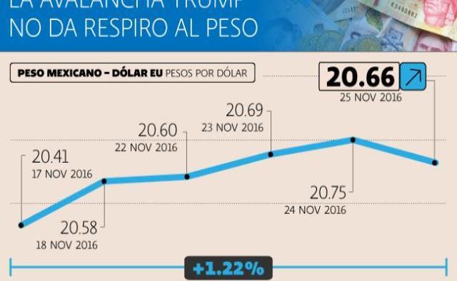 Advierte Banxico desaceleración