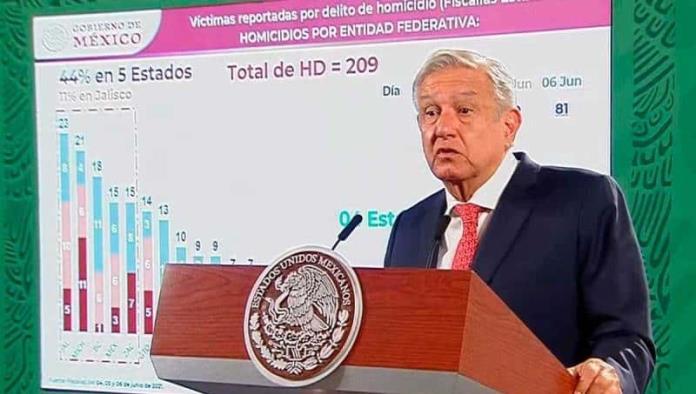 Celebra López Obrador triunfo de 4T en Cámara de Diputados
