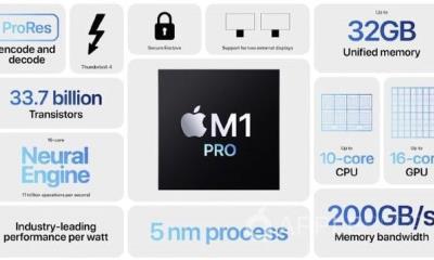 Apple Event 2021: Nuevos productos apple